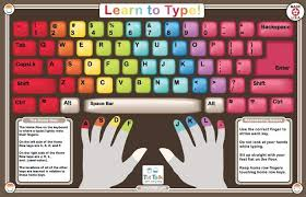 learn how to touch type