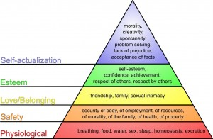 Maslow_self_actualization